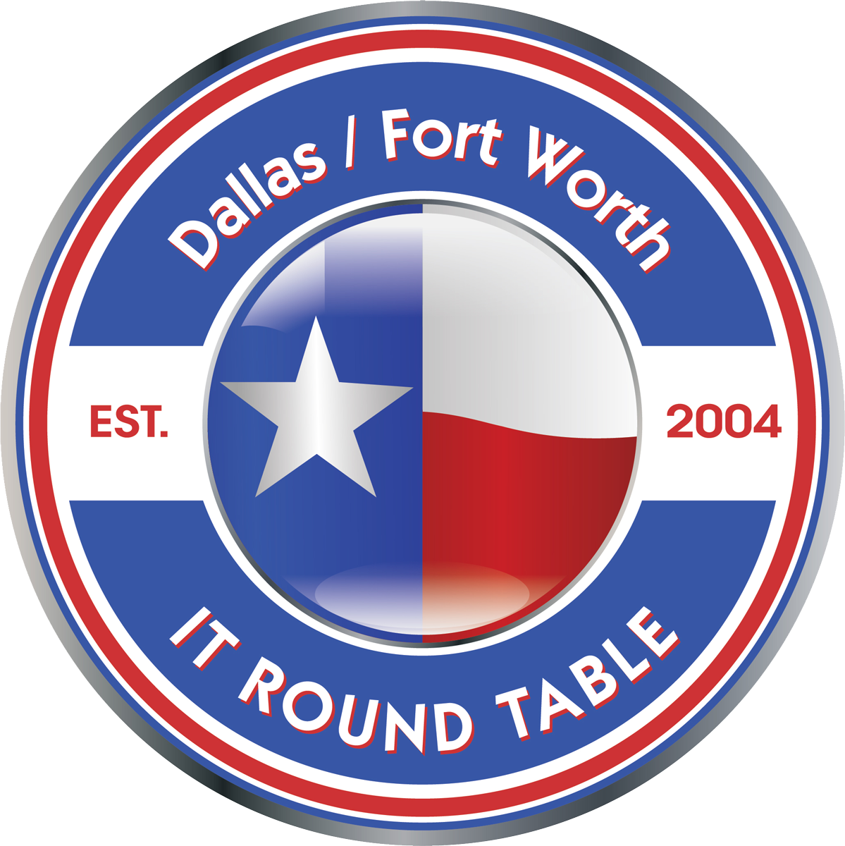 Dallas IT Roundtable